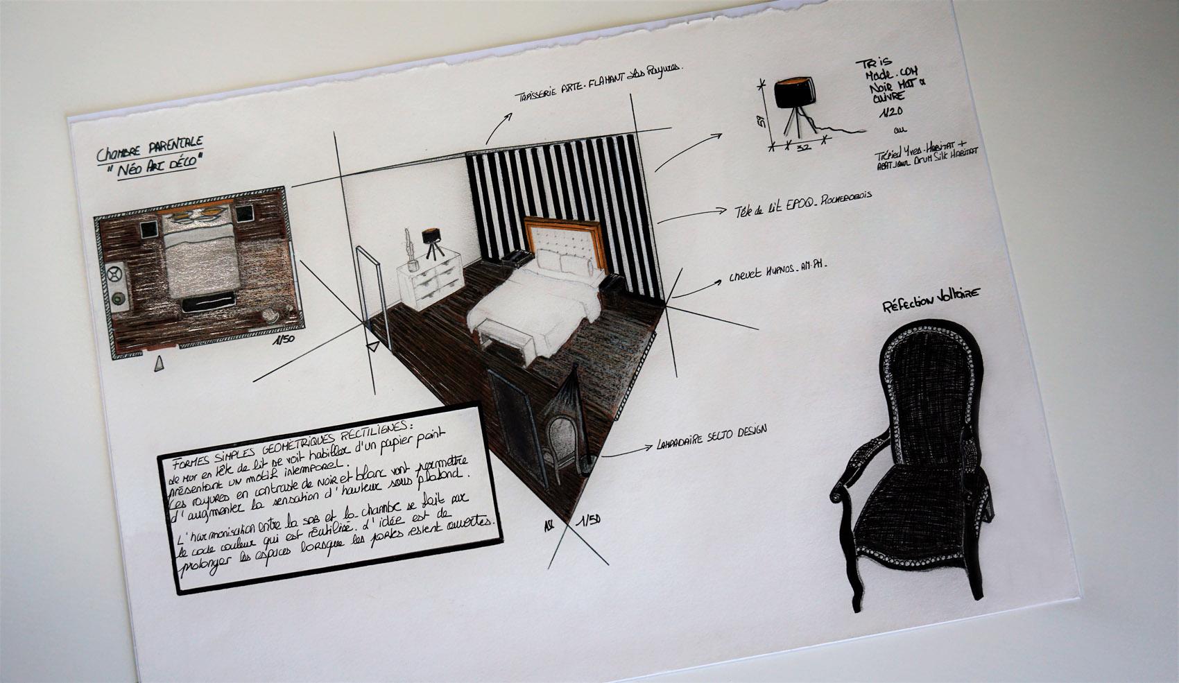 Croquis pour visualisation du projet : Chambre parentale dans un style Néo Art Déco par Anne Solenn Chérat, Décoratrice UFDI sur Lorient, Vannes, Pontivy
