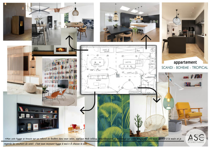 Planche tendance et plan agencement par Anne Solenn Chérat, Décoratrice UFDI sur Lorient, Vannes, Pontivy: rénovation d'un appartement de 224 m2 sur Lorient.